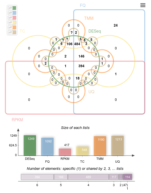 BMC_jvenn/figure2.png
