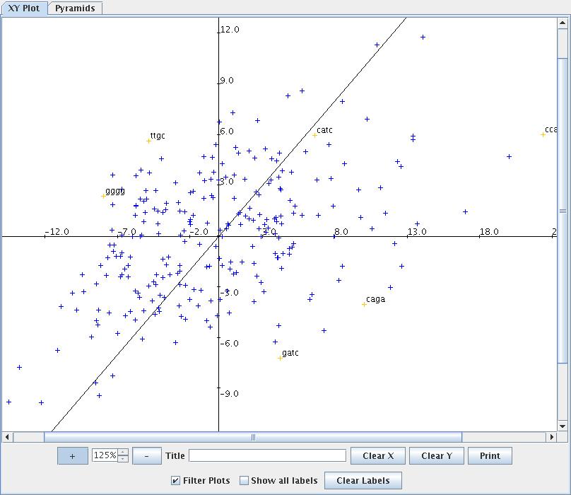 tags/jrmes-1.0b1/src/main/doc/plots.png