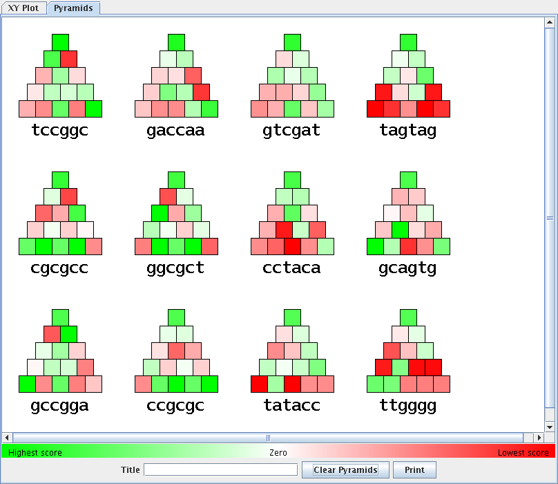 tags/jrmes-1.0b1/src/main/doc/pyramids.png